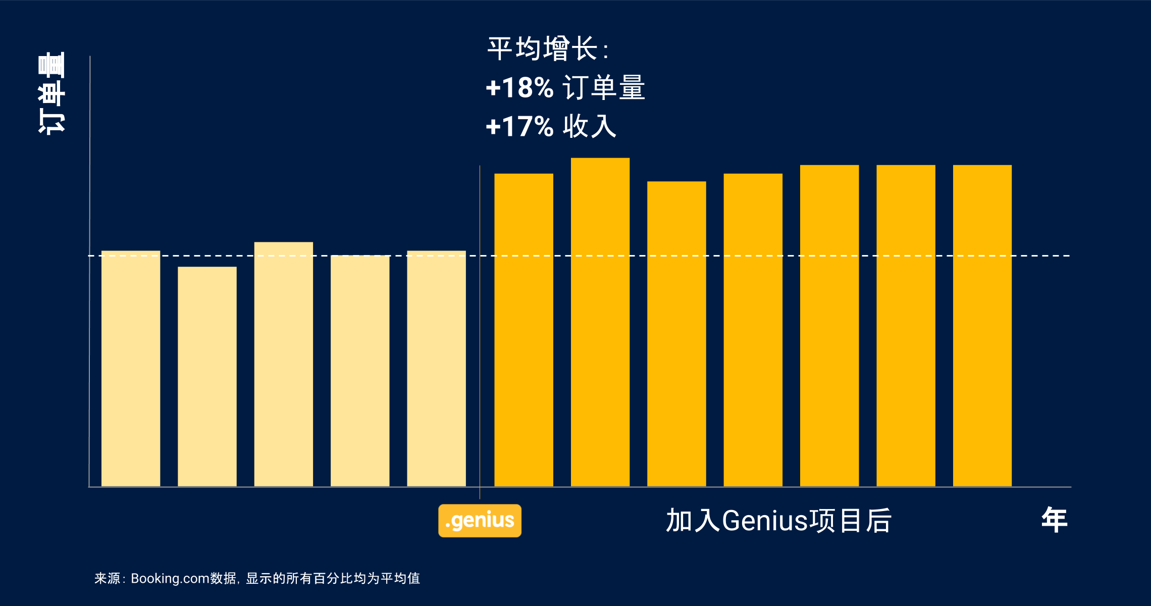 Genius ZH Simplified Chinese