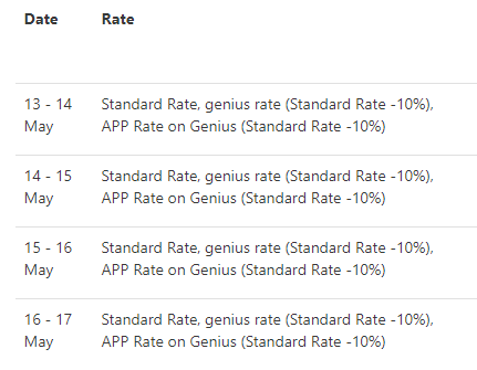 app rate rate